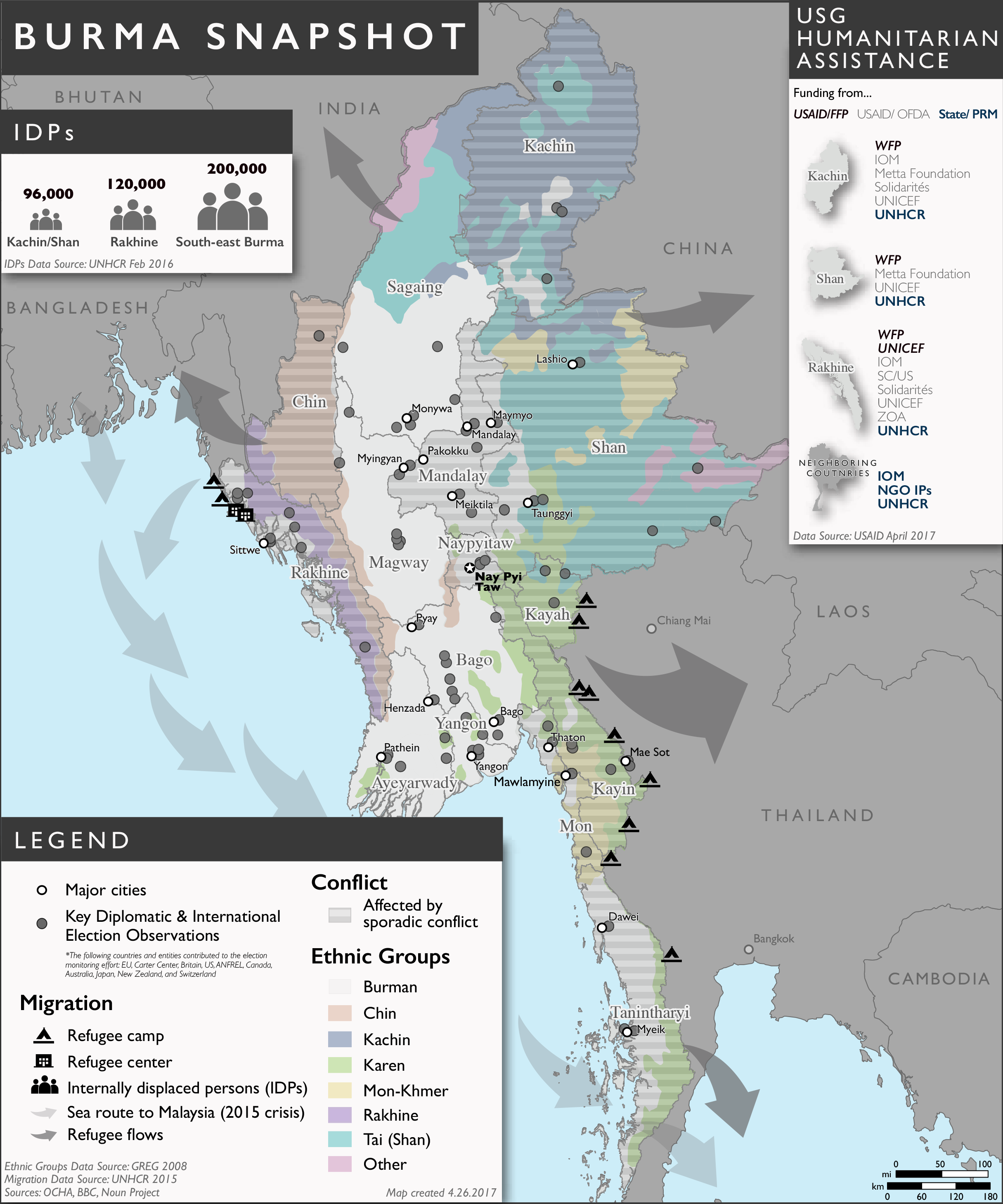 Defense Development And Diplomatic D Learning From Complex - Us humanitarian map