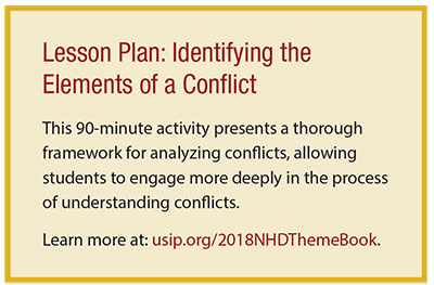 Lesson Plan: Identifying the Elements of a Conflict
