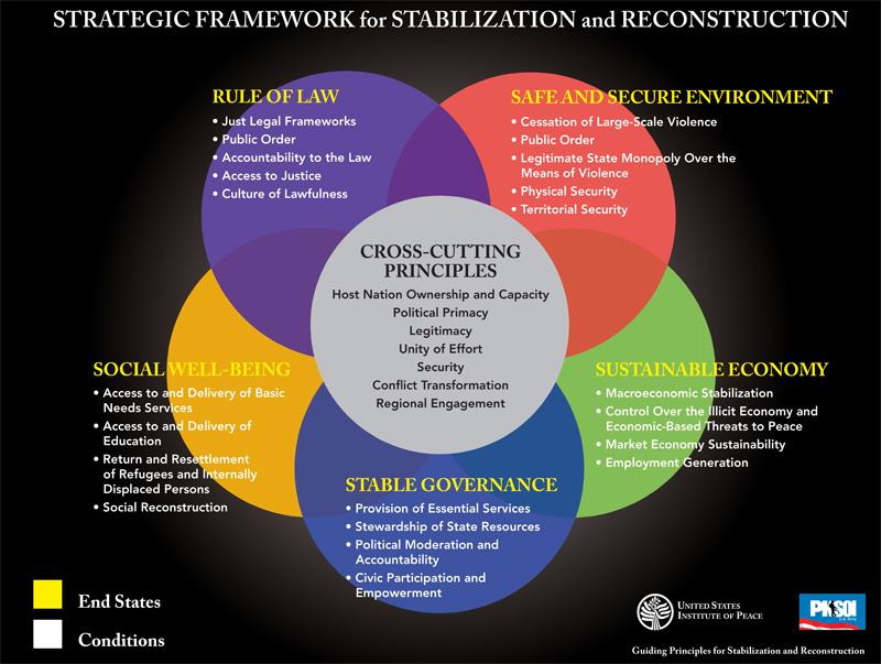 guiding principles of environmental education