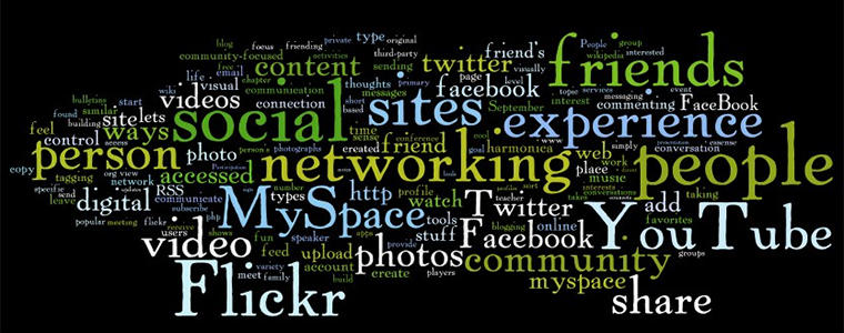 graphic of social networking
