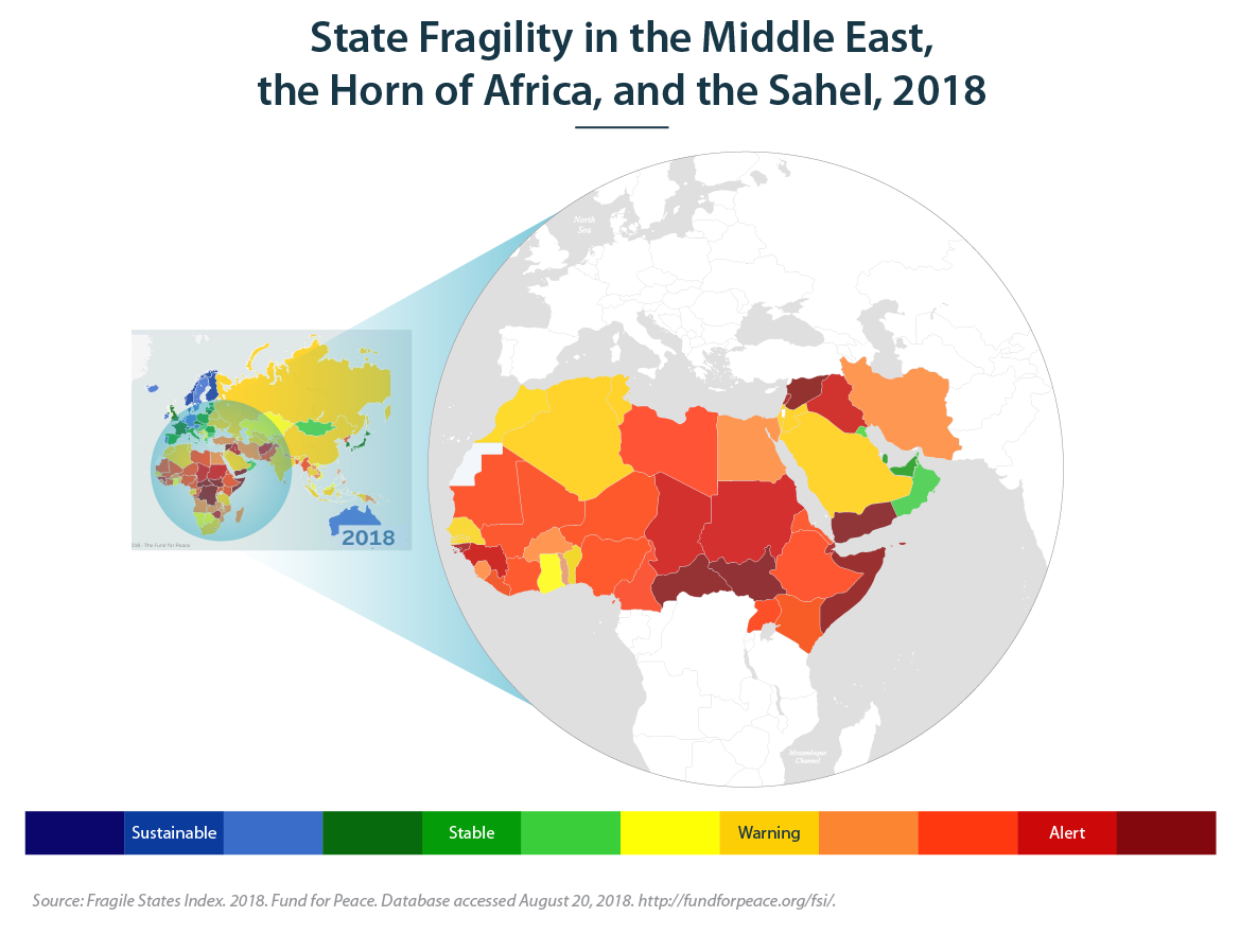 graphic of the state of fragility in the middle east, the horn of Africa, and the Sahel in 2018