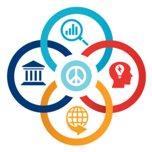 PeaceCon2018 logo